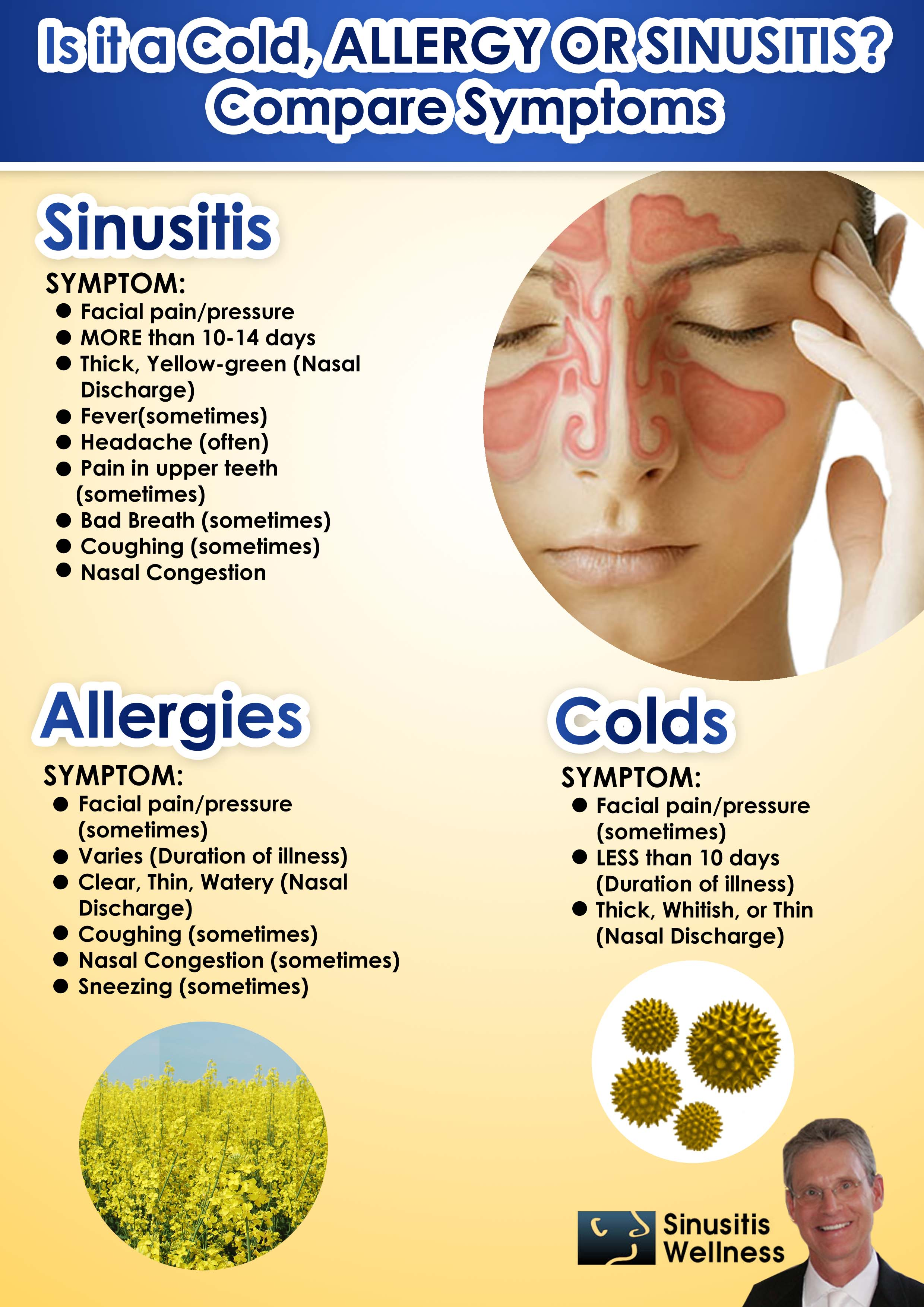 cold or allergies, signs allergies,